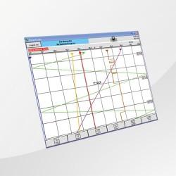 Bridge Grafikschreiber Datenvisualisierung